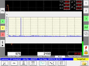 Failed pulse to pulse surge test.