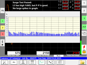 Good pulse to pulse surge test.