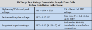 IEC Surge Test Voltage Formula for Sample Form Coils Before Installation in the Stator