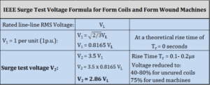 IEEE Surge Test Voltage Formula for Form Coils and Form Wound Machines