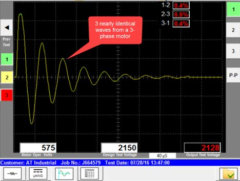 Good Surge Test, surge test waves